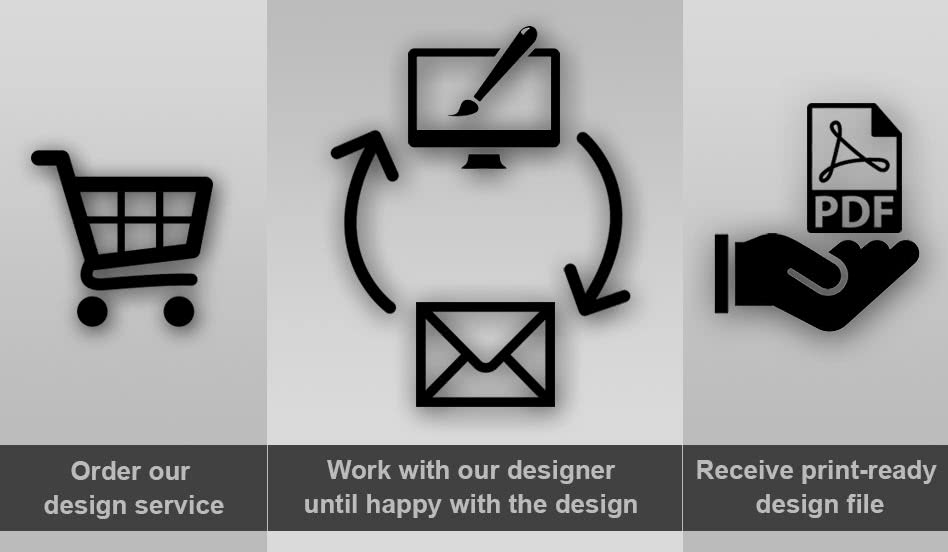 Design only service workflow