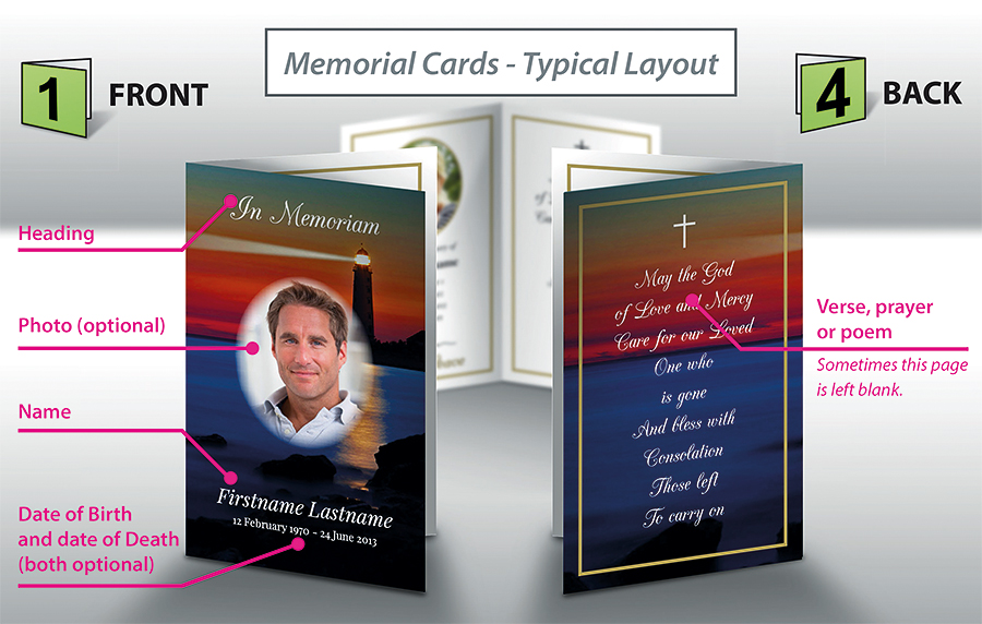 Typical layout of memorial card, front and back pages.